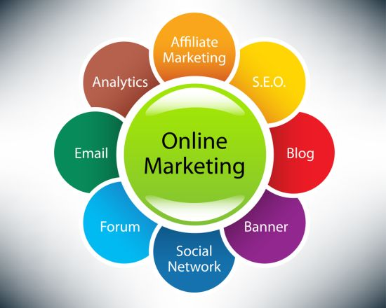 Promote Your Business Using the Online Advertising Agencies